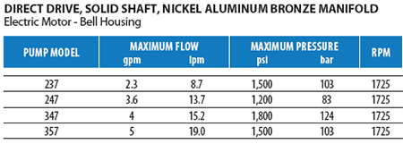 Direct Drive Nickel Aluminum Bronze Pumps